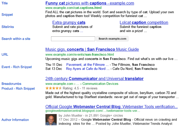 Google-Search-Result