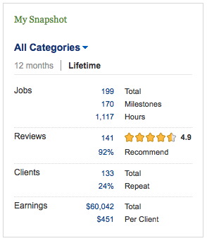Elance account before the Move to Upwork