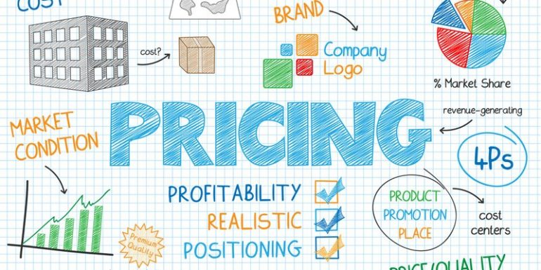 How to Tell a Client you Can't Lower the Price?