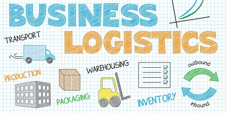 Understanding Amazon India Easy Ship Service In Layman Terms