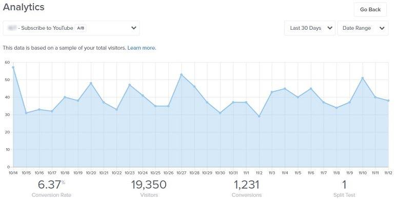 OptinMonster Campaign Analytics
