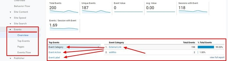 How to Track External Links Clicks Using Google Tag Manager