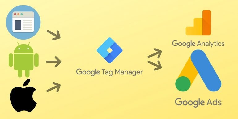 How to Connect Google Tag Manager to Google Analytics?