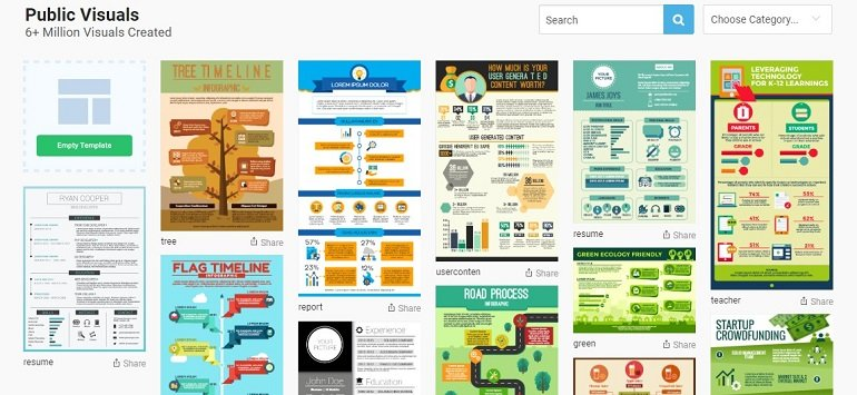 easelly infographics readymade categories