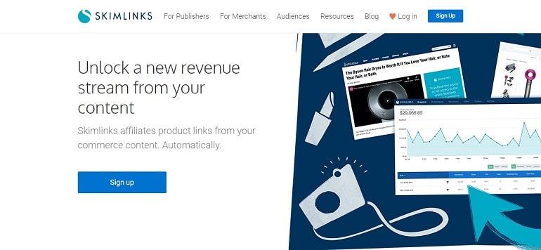 Skimlinks affiliate product link cloaking plugin