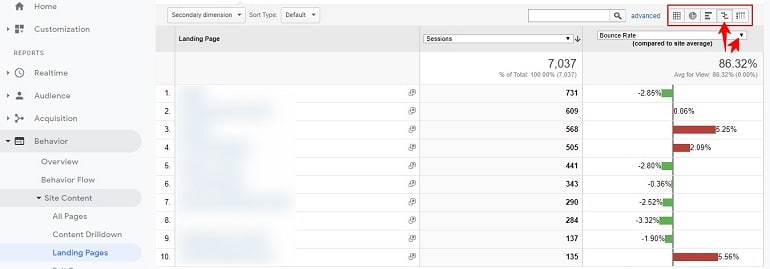 comparison view bounce rate in google analytics