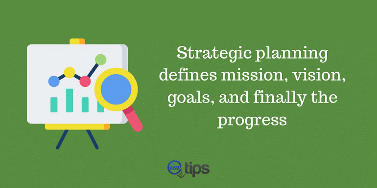 Marketer as Strategic Planner