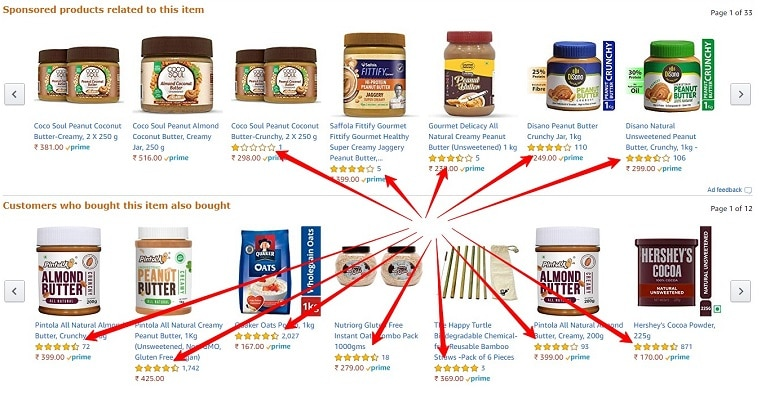 reviews as social proof for Blogging Lessons from Amazon