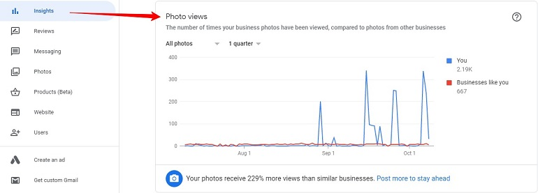 photo views insights in gmb tool