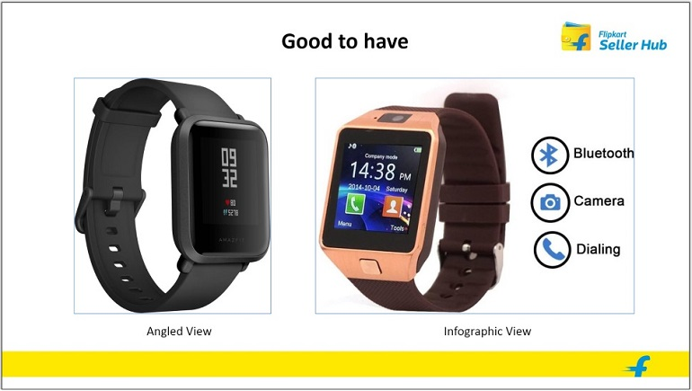 angled and infographic view of images in flipkart