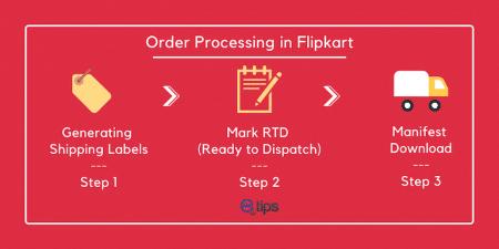 process orders flipkart