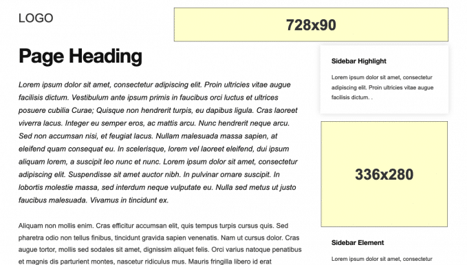 336x280 Adsense Banner Size Placement