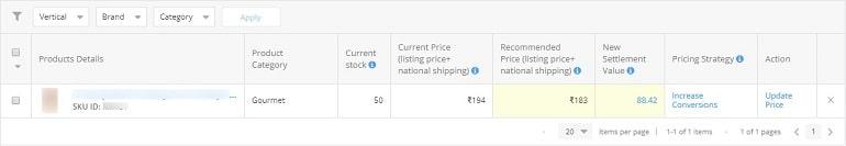 price recommendations flipkart