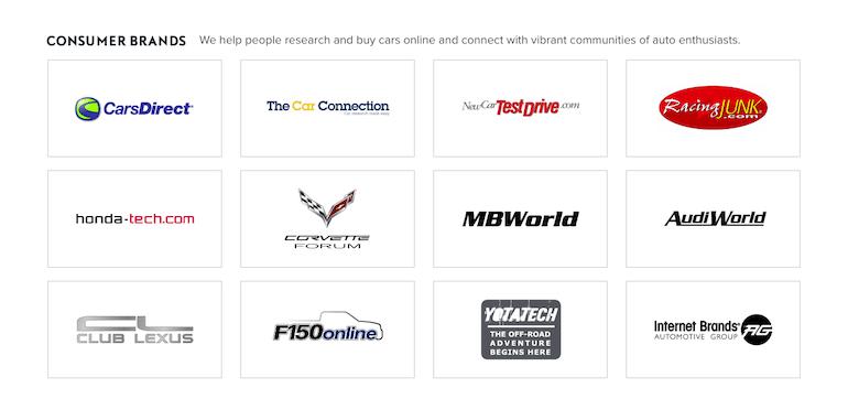 Automotive Sites by Internet Brands