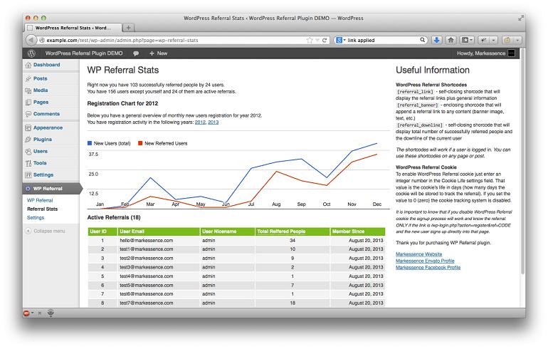 WordPress Affiliate & Referral Plugin