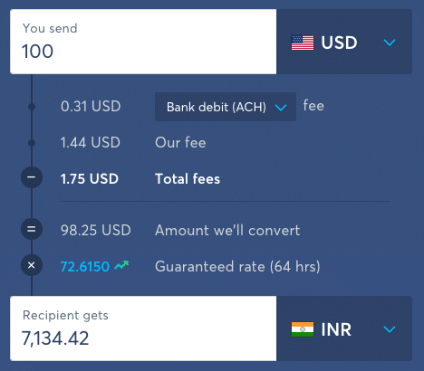 Wise Fees Review